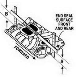 Edelbrock - Performer EPS Intake Manifold w/ Oil Fill Tube for 1955-86 Small-Block Chevy - 2703 - Image 3