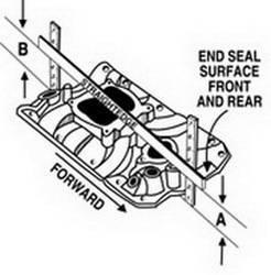 Edelbrock - Performer Intake Manifold for 1968-1976 Cadillac 472-500, Satin Finish - 2115 - Image 3